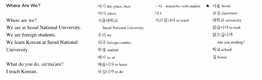 List of vocabulary